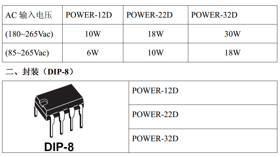 Power-22D pinout.